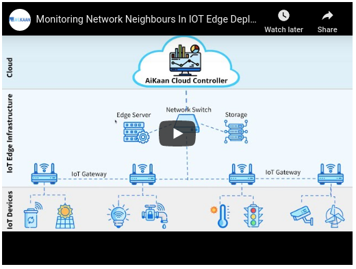Monitoring Network Neighbours In IOT Edge Deployment